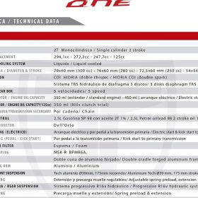 TRRS-ONE-2022-Ficha-tecnica-Tech-Specs